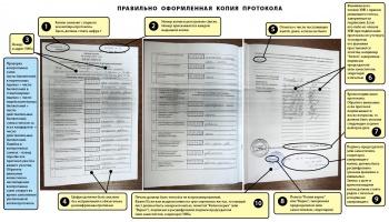 Подпись члена комиссии на другом листе